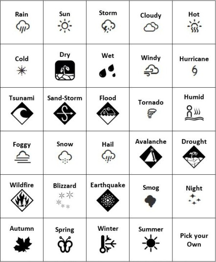 Icons thanks to http://erikflowers.github.io/weather-icons/, https://www.fgdc.gov/HSWG/ref_pages/PrintableChanges.htm & http://www.flaticon.com/