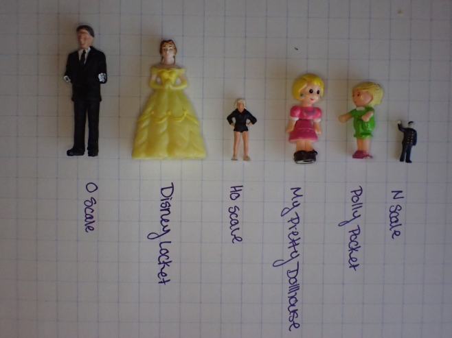 Scale Figure Comparison - O Scale, Disney Locket, HO scale, 1990s My Dream Dollhouse, Polly Pocket, N scale