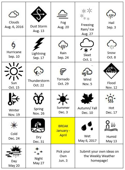 weekly weather